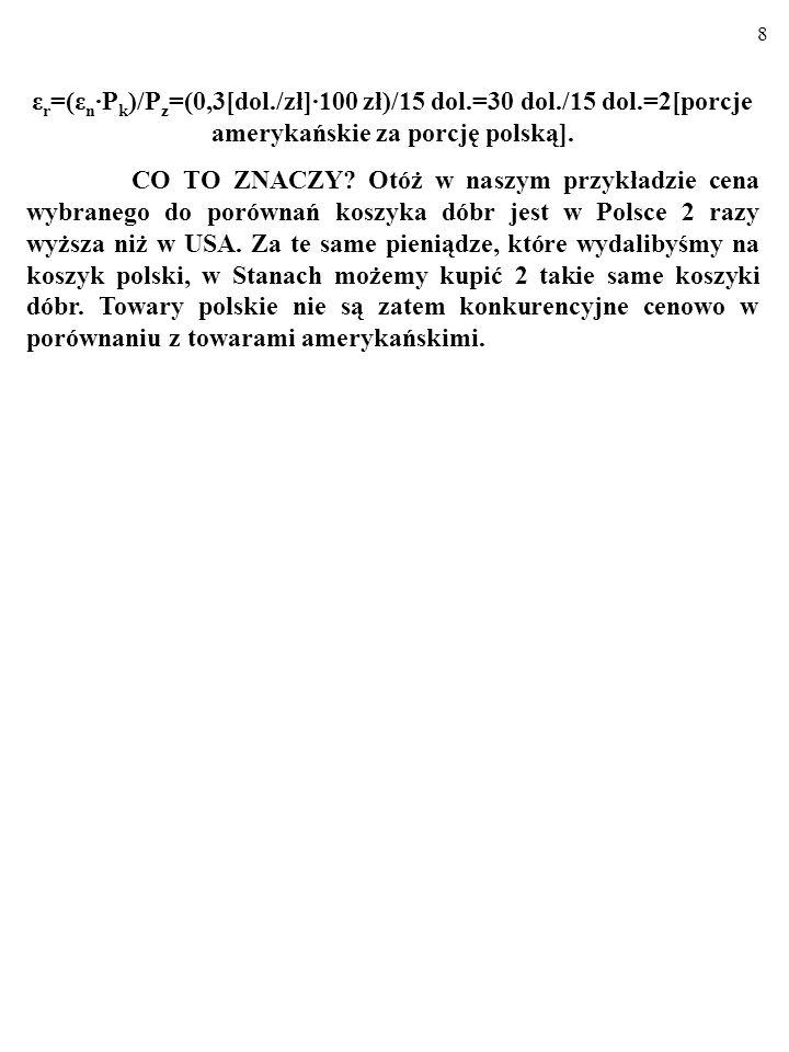 εr=(εn∙Pk)/Pz=(0,3[dol. /zł]∙100 zł)/15 dol. =30 dol. /15 dol